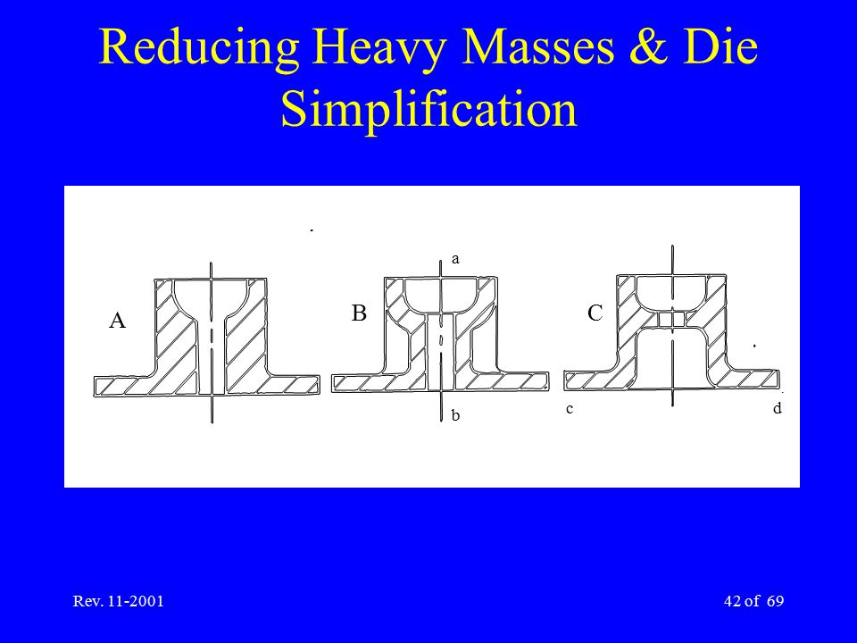Rev. 11-200142 of 69 Reducing Heavy Masses & Die Simplification A BC a dc b