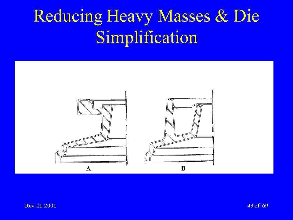 Rev. 11-200143 of 69 Reducing Heavy Masses & Die Simplification AB