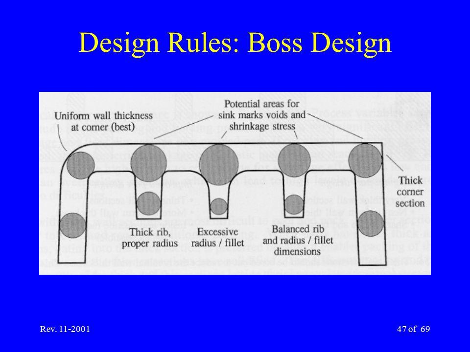 Rev. 11-200147 of 69 Design Rules: Boss Design