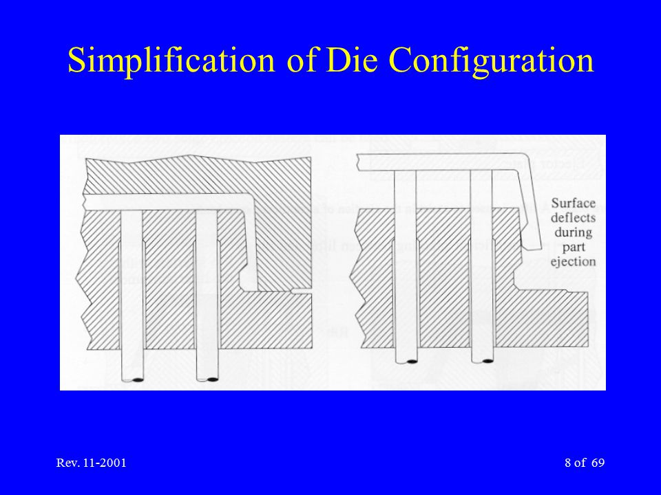 Rev. 11-20018 of 69 Simplification of Die Configuration