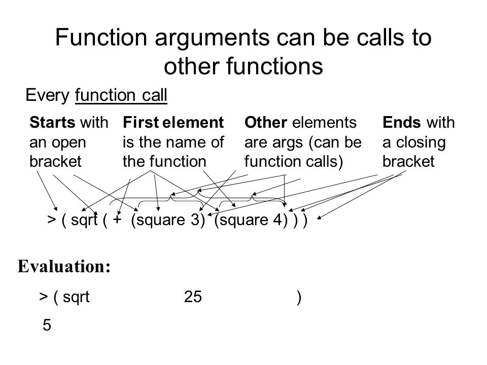 > ( sqrt ( + (square 3) (square 4) ) ) Starts with an open bracket First element is the name of the function Ends with a closing bracket Other elements are args (can be function calls) Function arguments can be calls to other functions Every function call > ( sqrt ( + (square 3) (square 4) ) ) > ( sqrt ( + 9 (square 4) ) ) > ( sqrt ( + 9 16 ) ) > ( sqrt 25 ) 5 Evaluation: