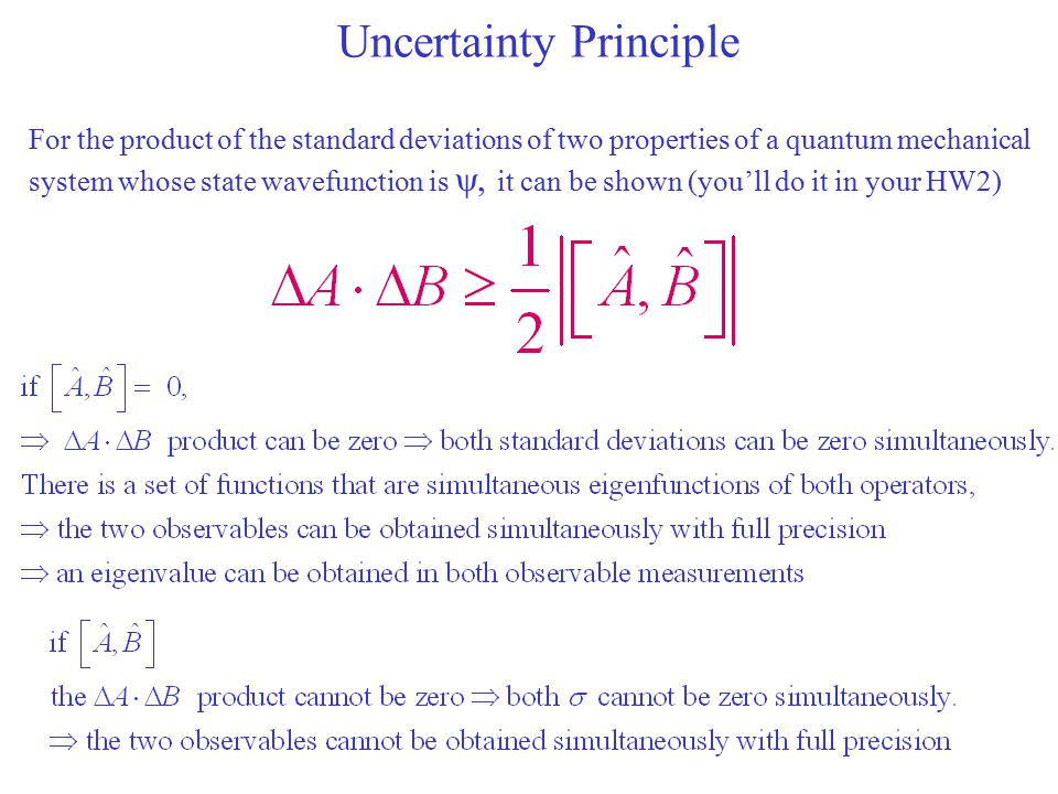 Uncertainty Principle For the product of the standard deviations of two properties of a quantum mechanical system whose state wavefunction is  it c
