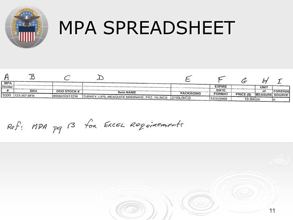 11 MPA SPREADSHEET