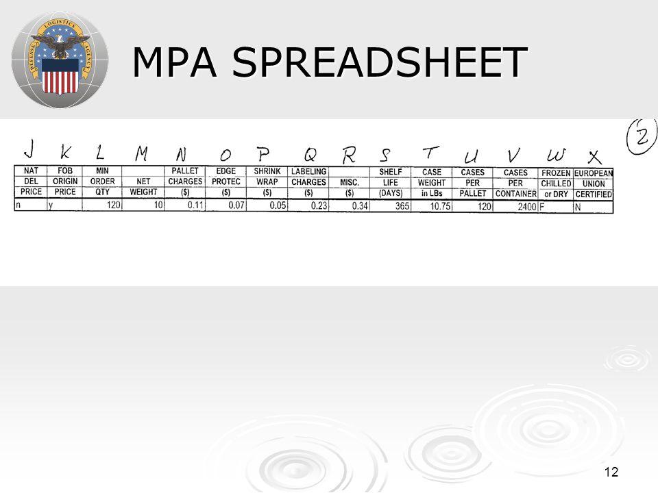 12 MPA SPREADSHEET