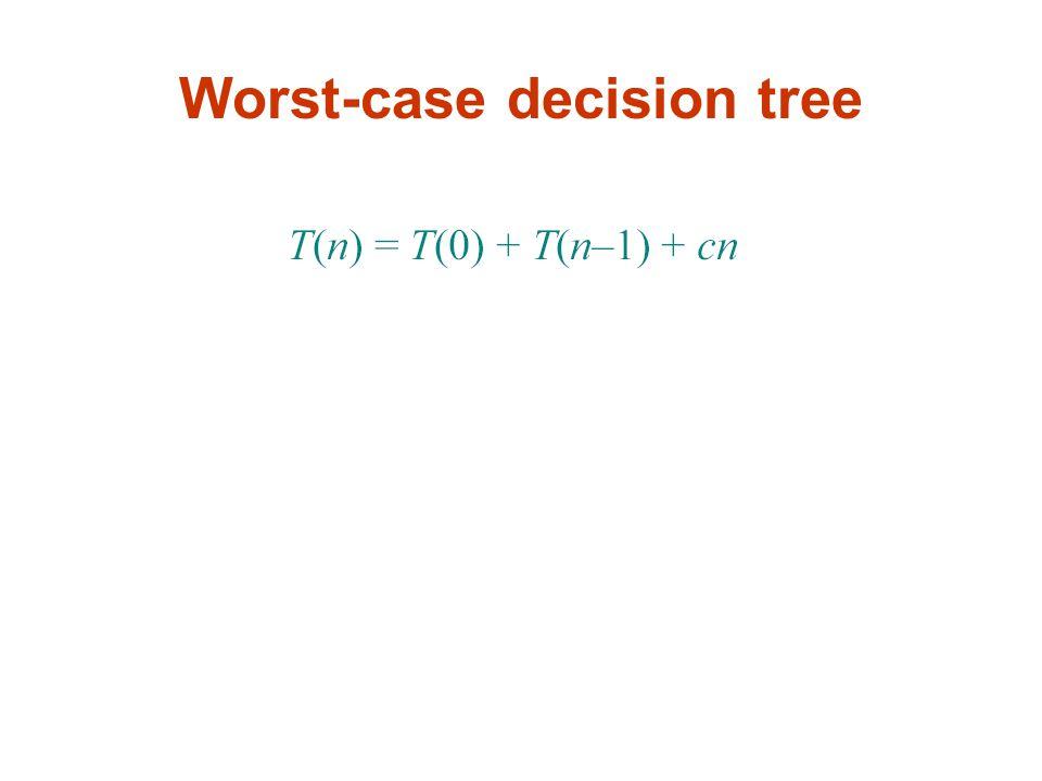 Worst-case decision tree