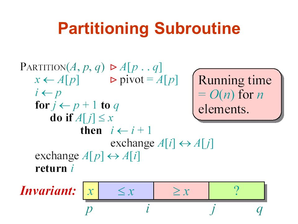 Partitioning Subroutine