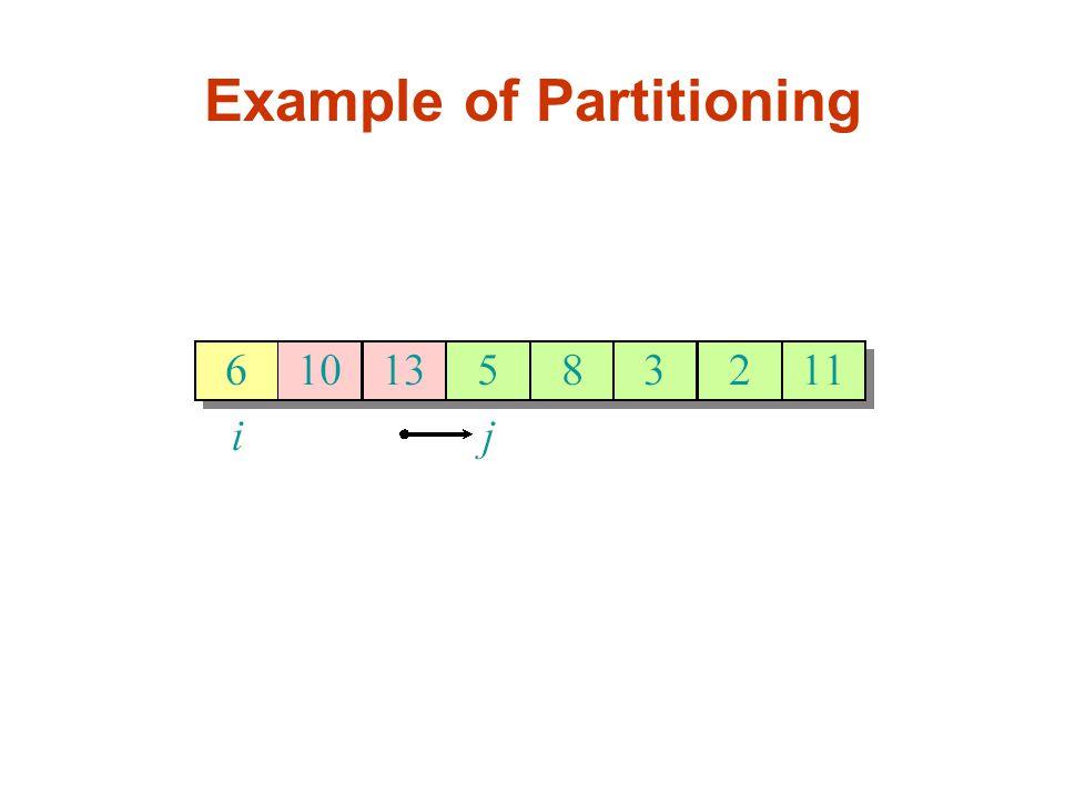 Pseudo code for Quicksort