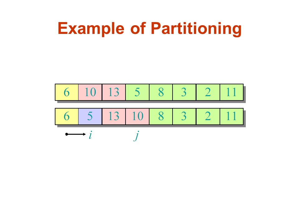 Calculating Expectation(Alternative approach) To determine the prob.