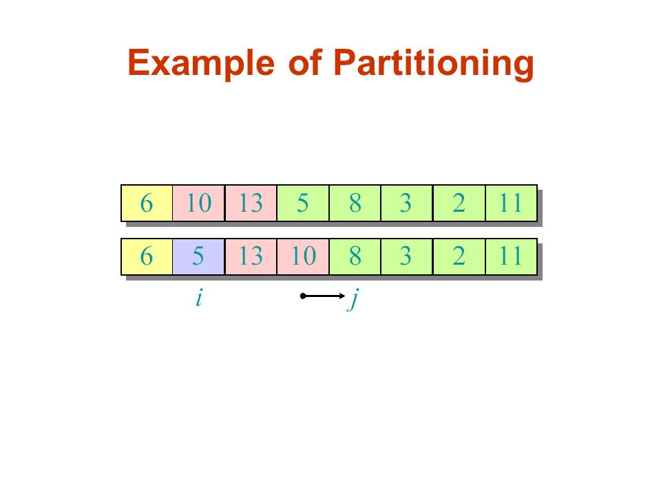 Calculating Expectation(Alternative approach) The total number number of comparison performed by the algorithm