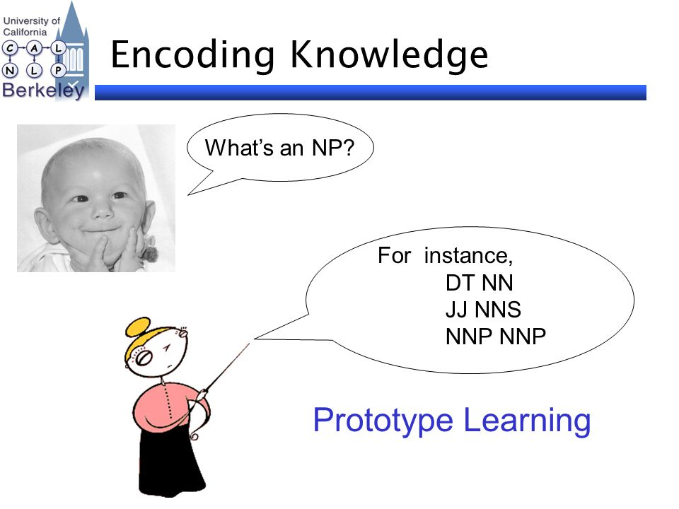 Encoding Knowledge What's an NP? For instance, DT NN JJ NNS NNP Prototype Learning