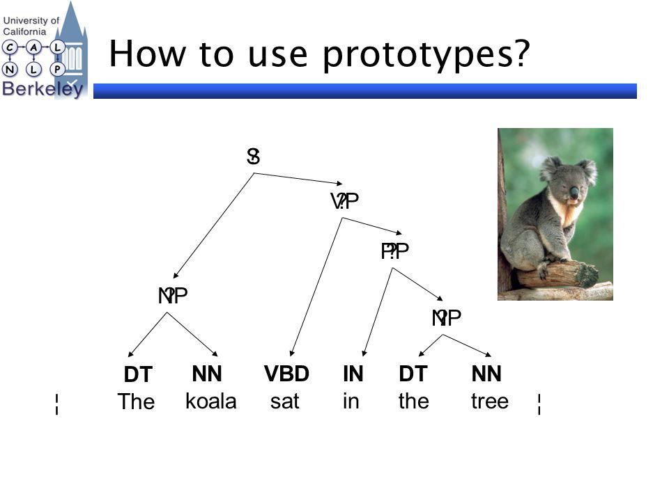 How to use prototypes? ? ? ? ? DT The NN koala VBD sat IN in DT the NN tree ¦¦ ? NP PP VP S