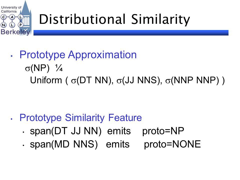 Distributional Similarity Prototype Approximation  (NP) ¼ Uniform (  (DT NN),  (JJ NNS),  (NNP NNP) ) Prototype Similarity Feature span(DT JJ NN)