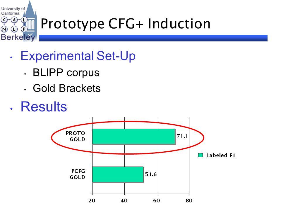 Prototype CFG+ Induction Experimental Set-Up BLIPP corpus Gold Brackets Results