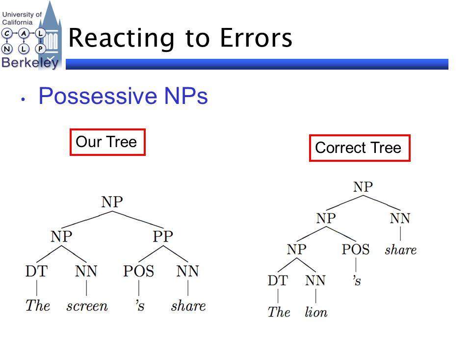 Reacting to Errors Possessive NPs Our Tree Correct Tree