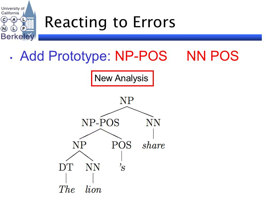 Reacting to Errors Add Prototype: NP-POS NN POS New Analysis