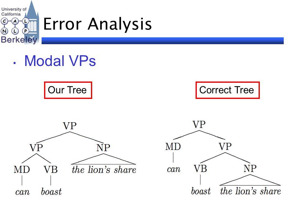Error Analysis Modal VPs Our TreeCorrect Tree