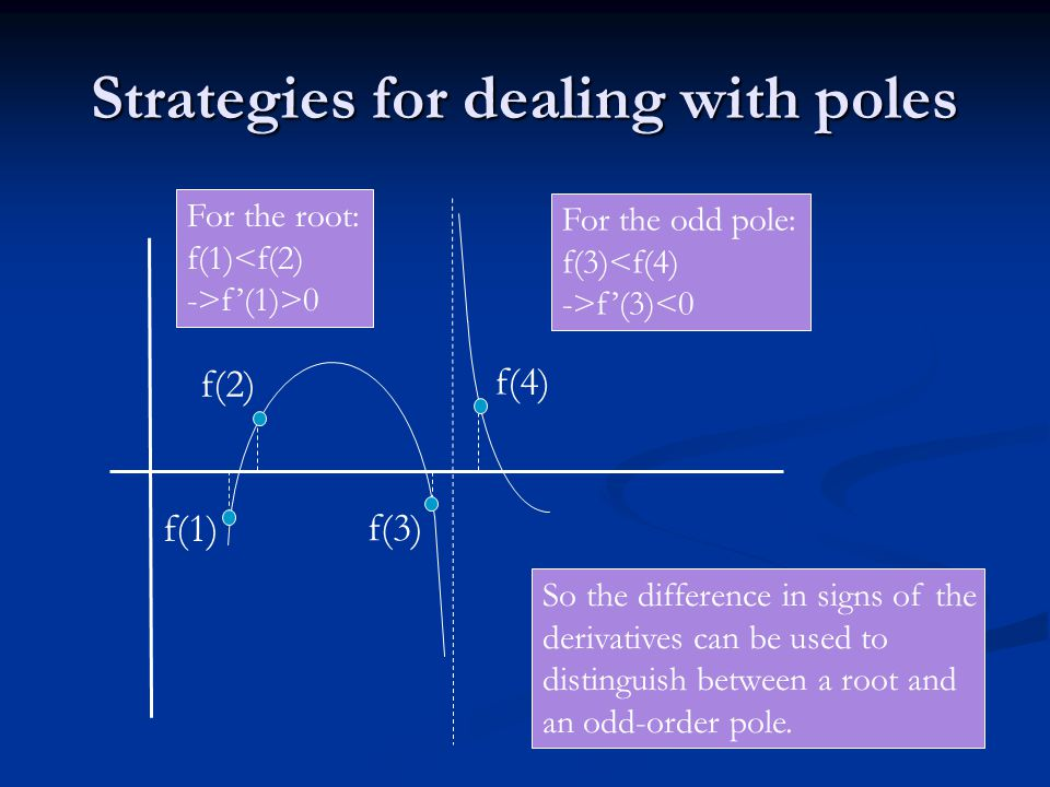 Strategies for dealing with poles f(1) f(2) f(3) f(4) For the root: f(1)<f(2) ->f'(1)>0 For the odd pole: f(3)<f(4) ->f'(3)<0 So the difference in sig