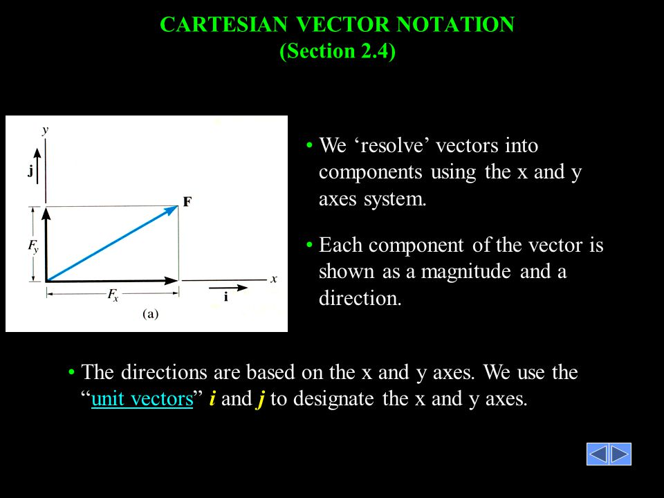 CARTESIAN VECTOR NOTATION (Section 2.4) Each component of the vector is shown as a magnitude and a direction. We 'resolve' vectors into components usi