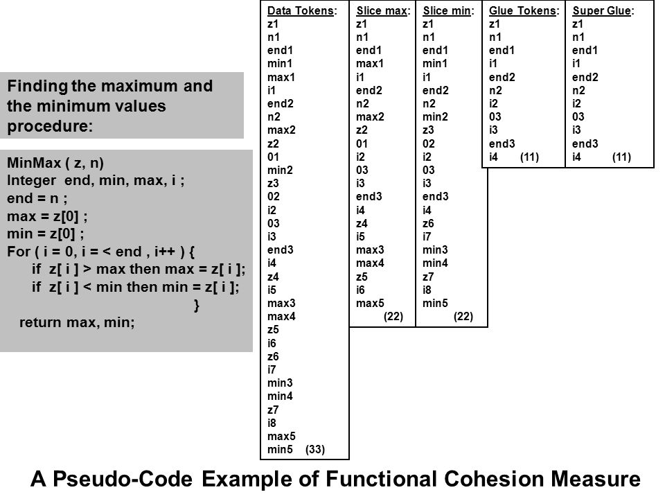 A Pseudo-Code Example of Functional Cohesion Measure Finding the maximum and the minimum values procedure: MinMax ( z, n) Integer end, min, max, i ; end = n ; max = z[0] ; min = z[0] ; For ( i = 0, i = < end, i++ ) { if z[ i ] > max then max = z[ i ]; if z[ i ] < min then min = z[ i ]; } return max, min; Data Tokens: z1 n1 end1 min1 max1 i1 end2 n2 max2 z2 01 min2 z3 02 i2 03 i3 end3 i4 z4 i5 max3 max4 z5 i6 z6 i7 min3 min4 z7 i8 max5 min5 (33) Slice max: z1 n1 end1 max1 i1 end2 n2 max2 z2 01 i2 03 i3 end3 i4 z4 i5 max3 max4 z5 i6 max5 (22) Slice min: z1 n1 end1 min1 i1 end2 n2 min2 z3 02 i2 03 i3 end3 i4 z6 i7 min3 min4 z7 i8 min5 (22) Glue Tokens: z1 n1 end1 i1 end2 n2 i2 03 i3 end3 i4 (11) Super Glue: z1 n1 end1 i1 end2 n2 i2 03 i3 end3 i4 (11)