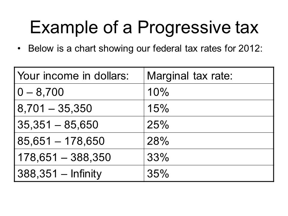 Example of a Progressive tax Below is a chart showing our federal tax rates for 2012: Your income in dollars:Marginal tax rate: 0 – 8,70010% 8,701 – 35,35015% 35,351 – 85,65025% 85,651 – 178,65028% 178,651 – 388,35033% 388,351 – Infinity35%