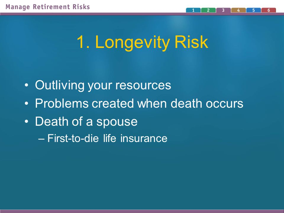 1. Longevity Risk Outliving your resources Problems created when death occurs Death of a spouse –First-to-die life insurance