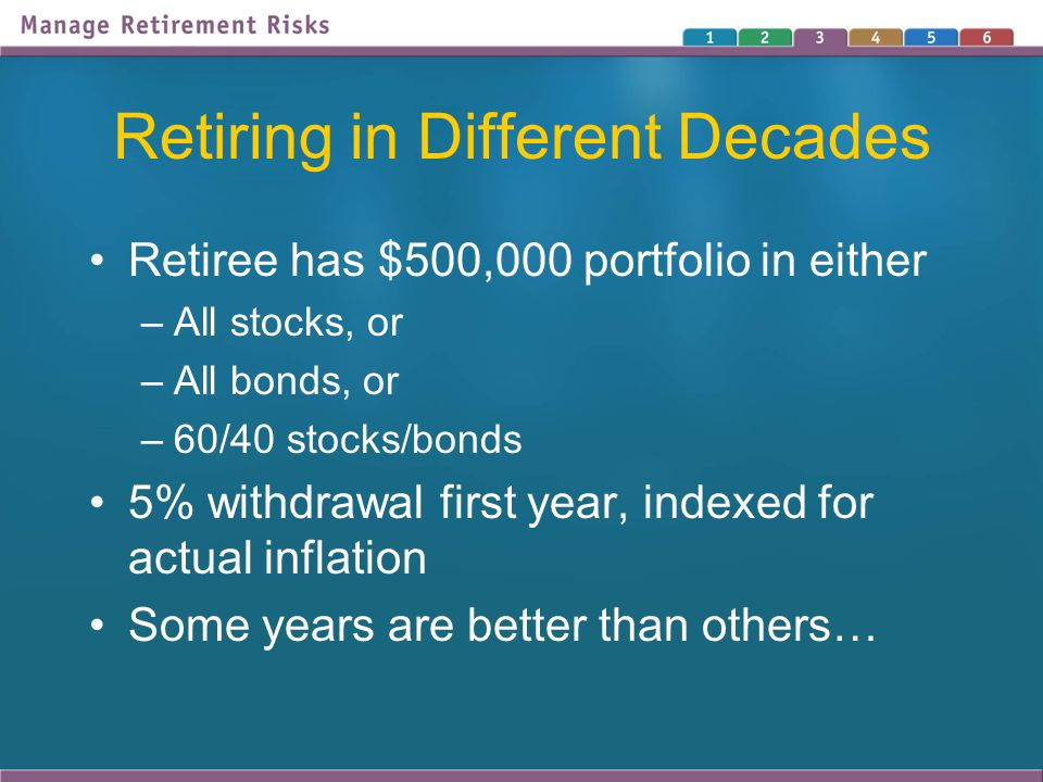 Retiring in Different Decades Retiree has $500,000 portfolio in either –All stocks, or –All bonds, or –60/40 stocks/bonds 5% withdrawal first year, in