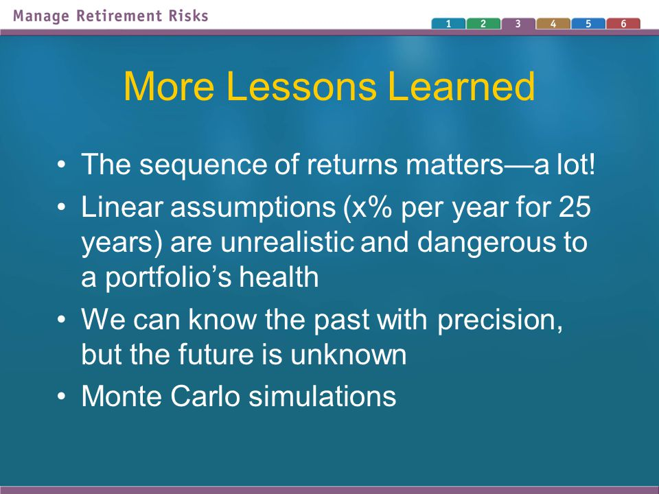 More Lessons Learned The sequence of returns matters—a lot.