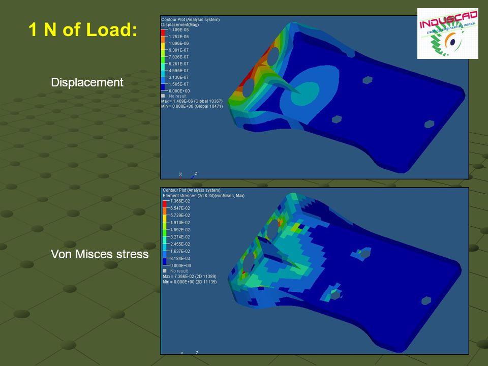 1 1 N of Load: Displacement Von Misces stress