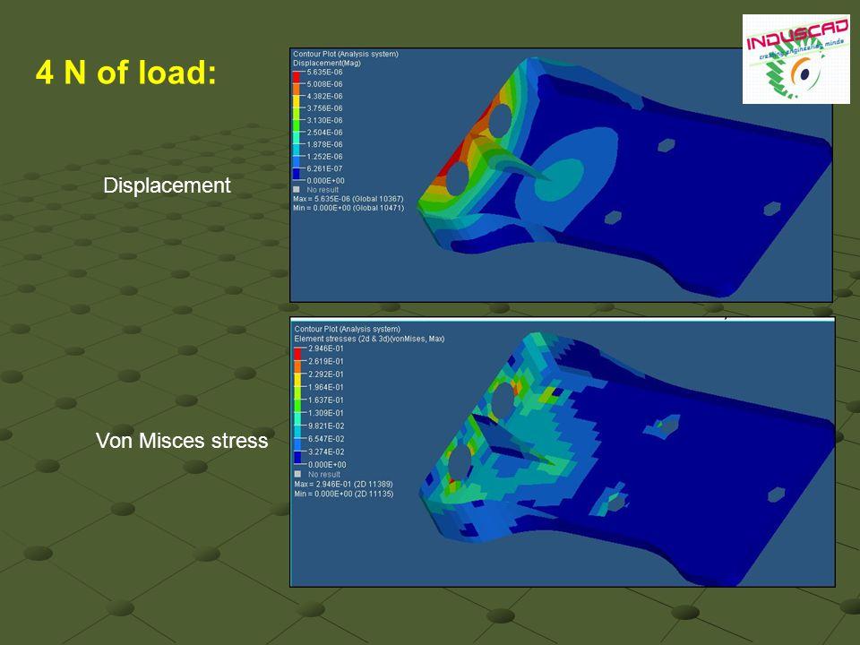 4 N of load: Displacement Von Misces stress