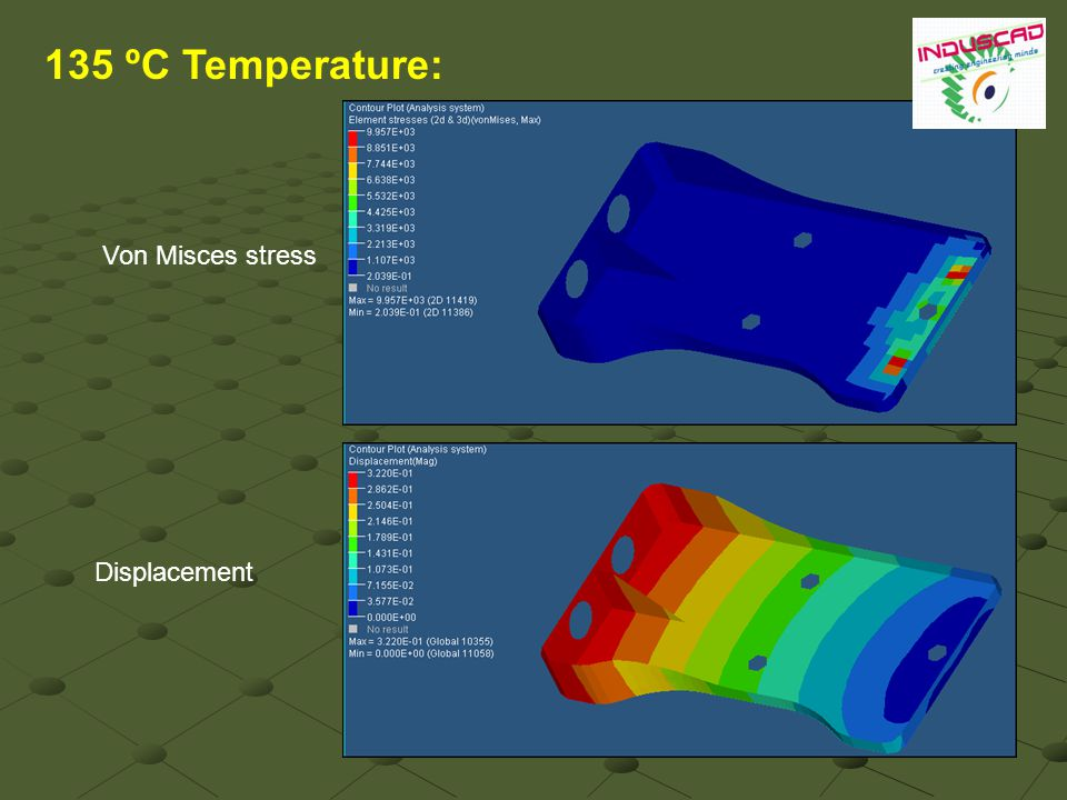 135 ºC Temperature: Displacement Von Misces stress