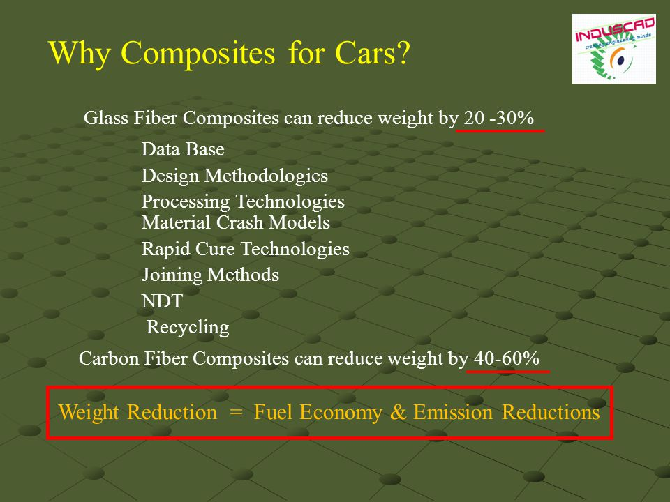 Why Composites for Cars.