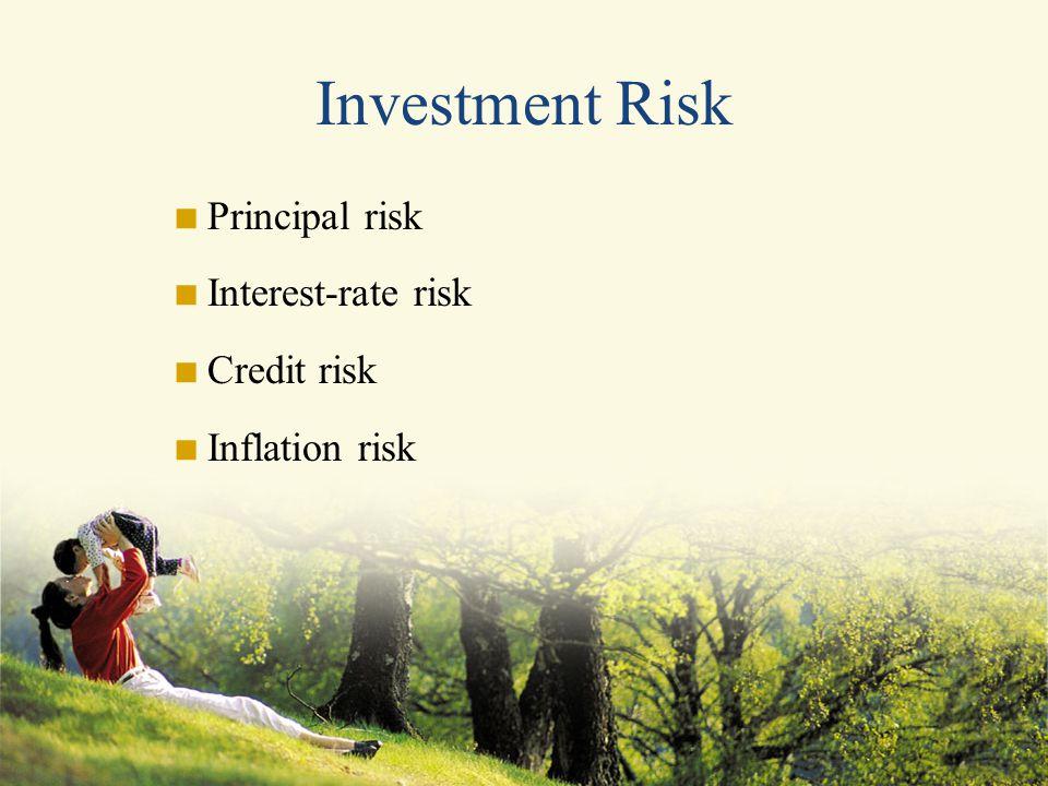  Principal risk  Interest-rate risk  Credit risk  Inflation risk