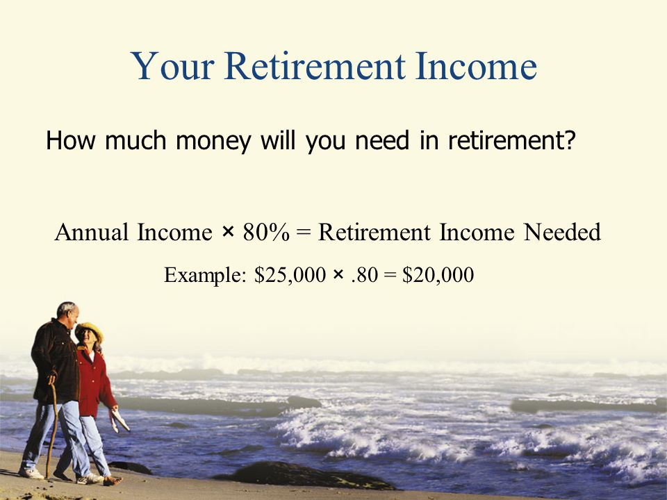 Your Retirement Income How much money will you need in retirement.