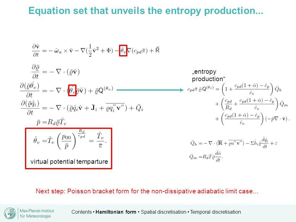 Contents Hamiltonian form Spatial discretisation Temporal discretisation Hamiltonian dynamics...