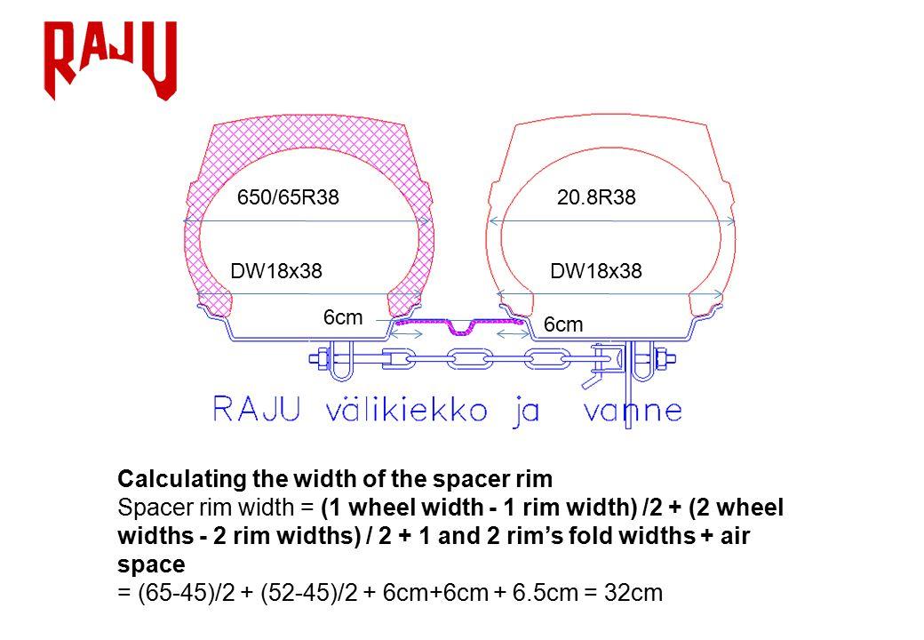 650/65R3820.8R38 DW18x38 6cm Calculating the width of the spacer rim Spacer rim width = (1 wheel width - 1 rim width) /2 + (2 wheel widths - 2 rim widths) / 2 + 1 and 2 rim's fold widths + air space = (65-45)/2 + (52-45)/2 + 6cm+6cm + 6.5cm = 32cm