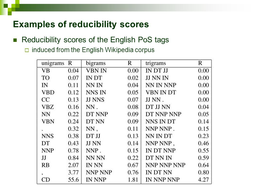Examples of reducibility scores Reducibility scores of the English PoS tags  induced from the English Wikipedia corpus
