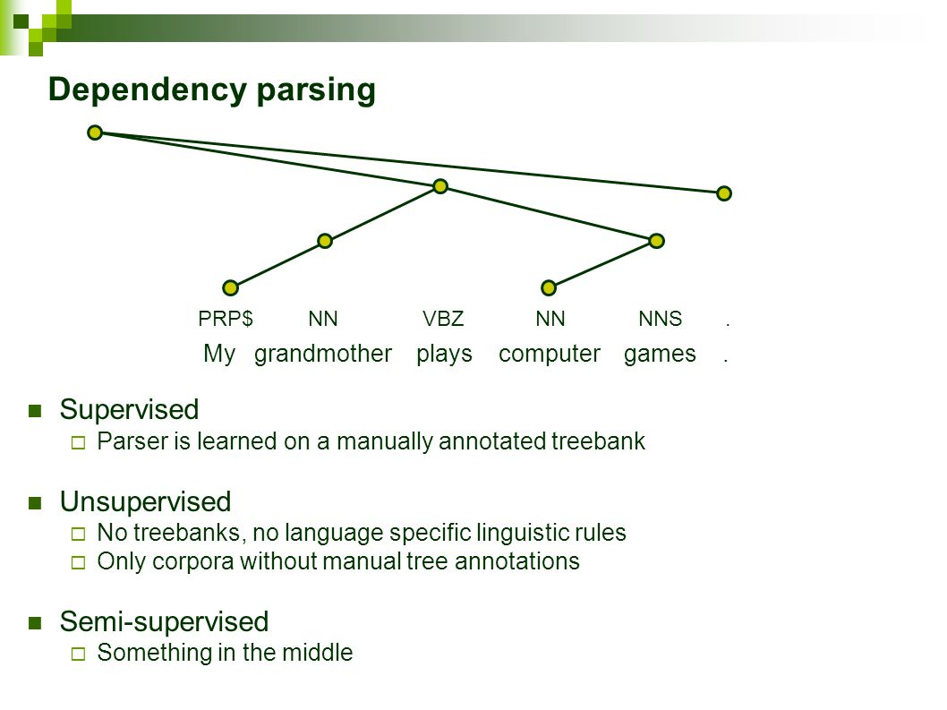 Unsupervised dependency parsing Induction of linguistic structure directly from text corpus  based on language independent linguistic assumptions about dependencies  sometimes called grammar induction We can use it for any language and domain  We do not need any new manually annotated treebanks  Independent on linguistic theory We can tune it with respect to the final application  E.g.