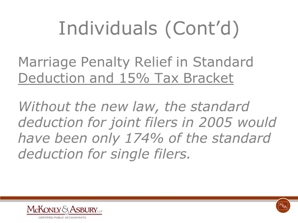 Individuals (Cont'd) Marriage Penalty Relief in Standard Deduction and 15% Tax Bracket Without the new law, the standard deduction for joint filers in