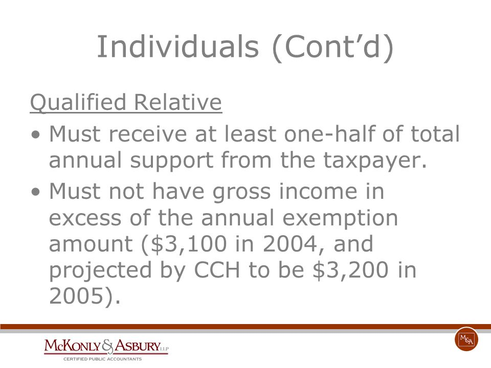 Individuals (Cont'd) Qualified Relative Must receive at least one-half of total annual support from the taxpayer. Must not have gross income in excess