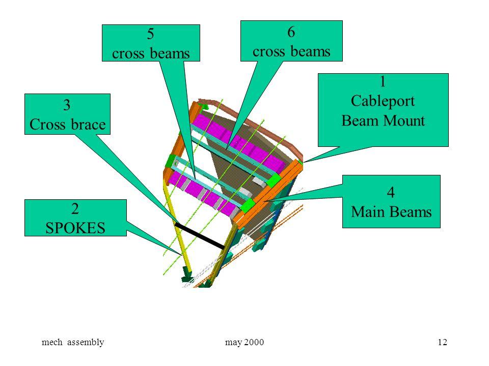 mech assemblymay 200012 3 Cross brace 1 Cableport Beam Mount 2 SPOKES 6 cross beams 5 cross beams 4 Main Beams