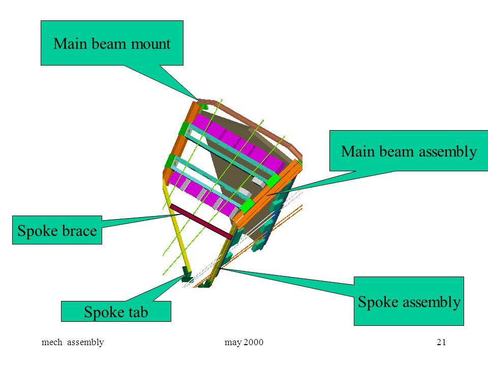 mech assemblymay 200021 Main beam assembly Spoke assembly Main beam mount Spoke brace Spoke tab