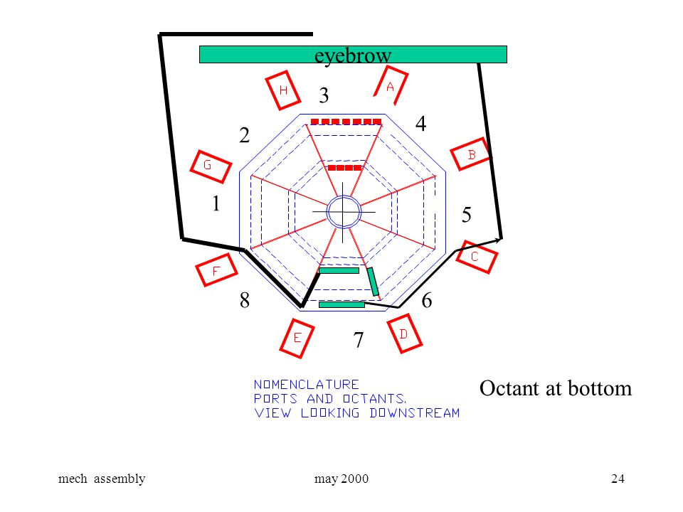 mech assemblymay 200024 Octant at bottom eyebrow 1 2 3 4 5 6 7 8