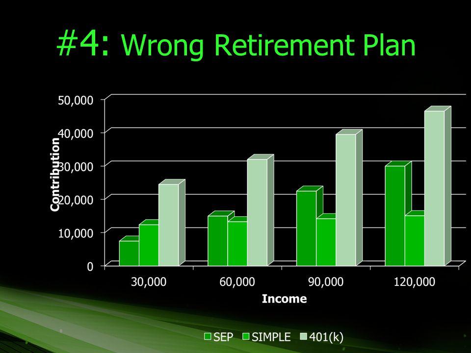 #4: Wrong Retirement Plan
