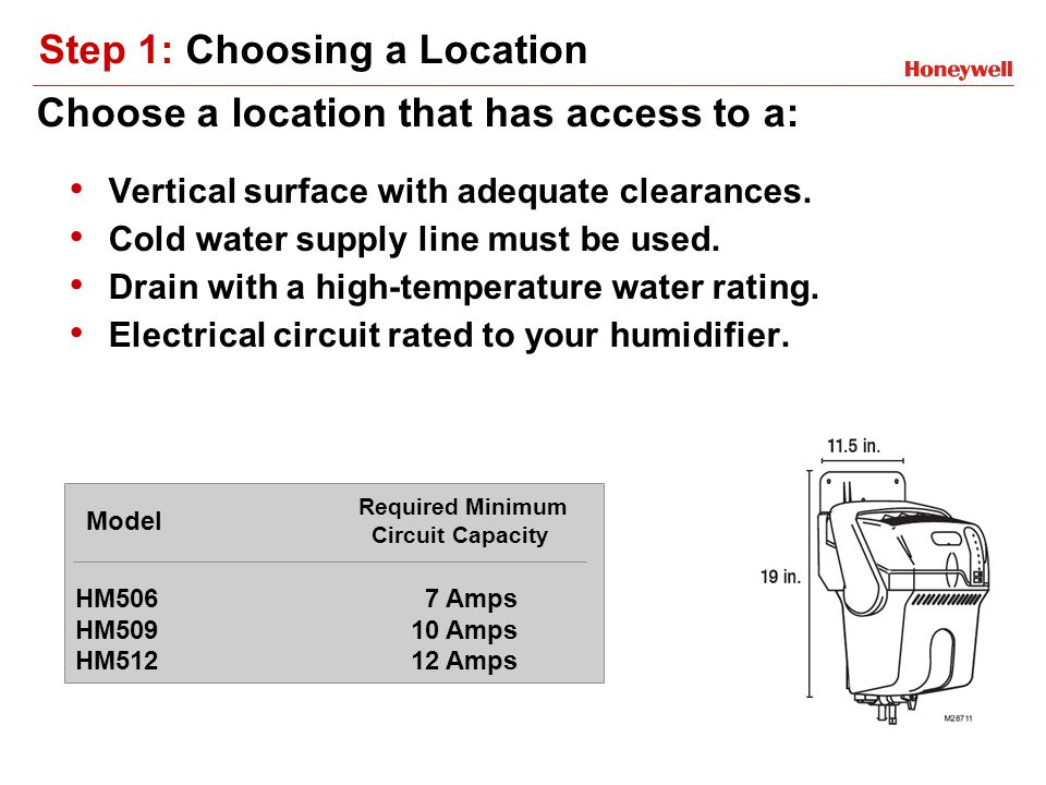 Step 1: Choosing a Location Choose a location that has access to a: Vertical surface with adequate clearances.