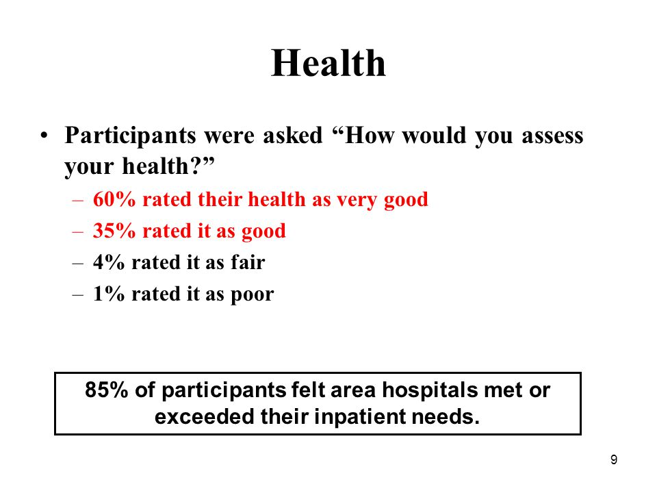 9 Health Participants were asked How would you assess your health? –60% rated their health as very good –35% rated it as good –4% rated it as fair –1% rated it as poor 85% of participants felt area hospitals met or exceeded their inpatient needs.