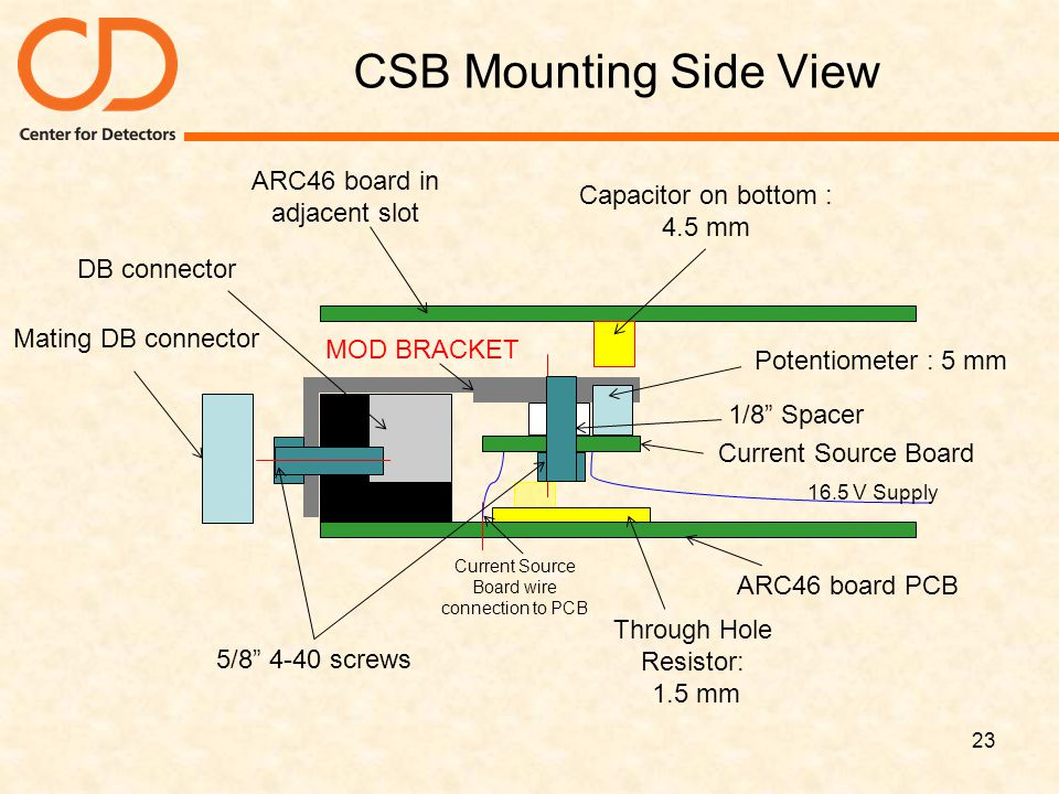 CSB Mounting Side View 23 ARC46 board in adjacent slot Capacitor on bottom : 4.5 mm 5/8 4-40 screws Mating DB connector MOD BRACKET ARC46 board PCB DB connector Current Source Board 1/8 Spacer Potentiometer : 5 mm 16.5 V Supply Through Hole Resistor: 1.5 mm Current Source Board wire connection to PCB