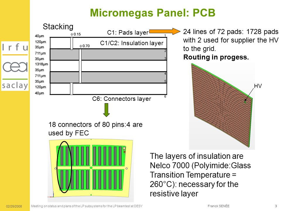 Meeting on status and plans of the LP subsystems for the LP beamtest at DESY 02/25/2008 3Franck SENÉE Micromegas Panel: PCB C1: Pads layer C6: Connectors layer Stacking C1/C2: Insulation layer The layers of insulation are Nelco 7000 (Polyimide:Glass Transition Temperature = 260°C): necessary for the resistive layer 24 lines of 72 pads: 1728 pads with 2 used for supplier the HV to the grid.