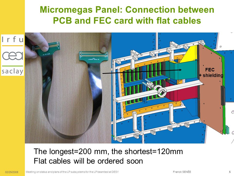 Meeting on status and plans of the LP subsystems for the LP beamtest at DESY 02/25/2008 5Franck SENÉE Micromegas Panel: Connection between PCB and FEC card with flat cables The longest=200 mm, the shortest=120mm Flat cables will be ordered soon FEC + shielding