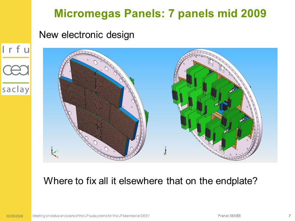 Meeting on status and plans of the LP subsystems for the LP beamtest at DESY 02/25/2008 7Franck SENÉE Micromegas Panels: 7 panels mid 2009 Where to fix all it elsewhere that on the endplate.