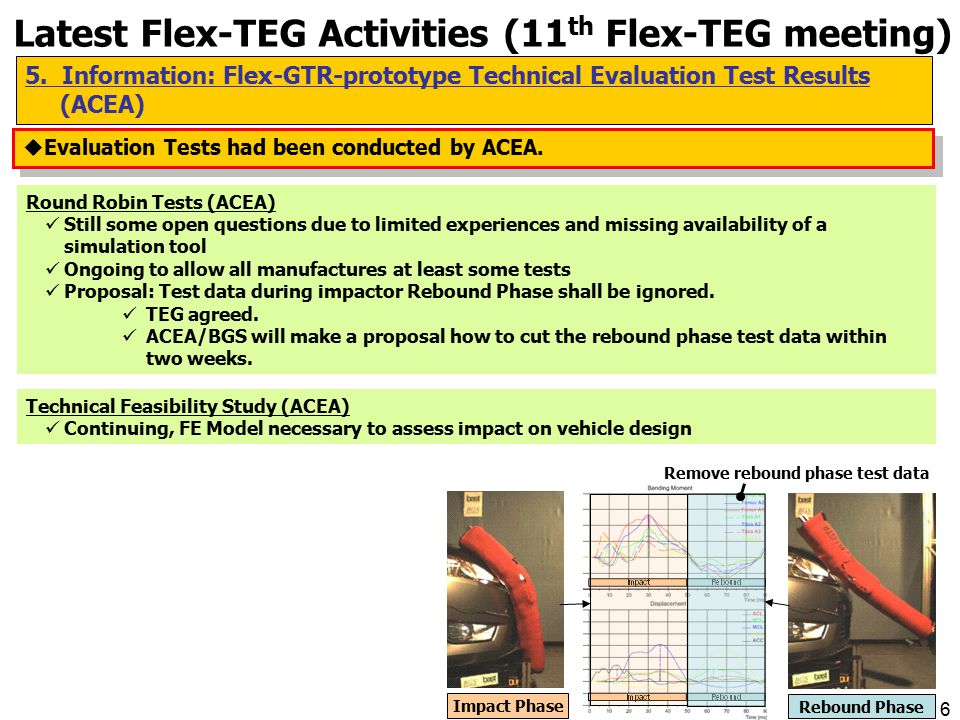 6  Evaluation Tests had been conducted by ACEA.